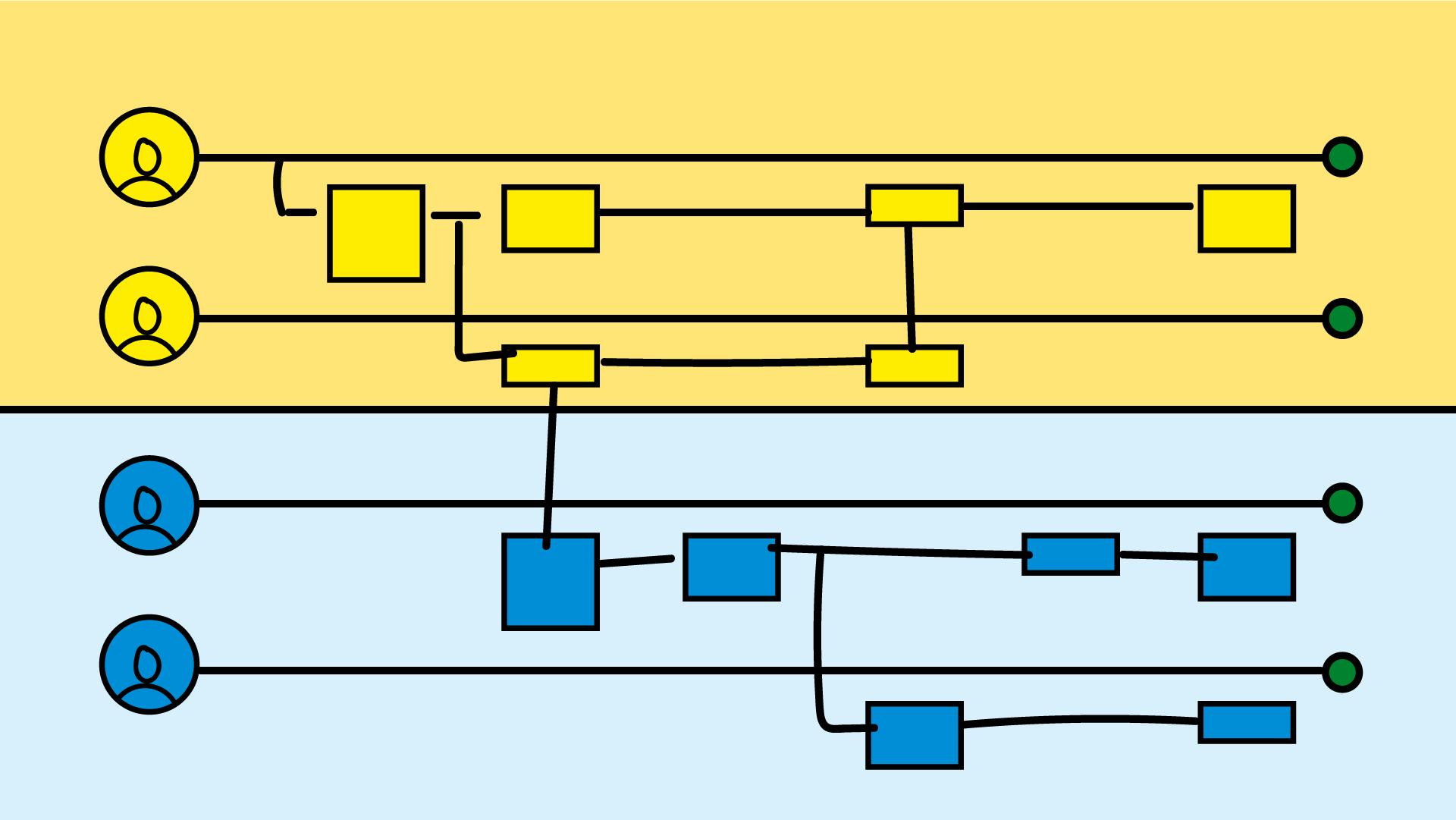ProRail - Ketenanimatie - Storyboard v3-31