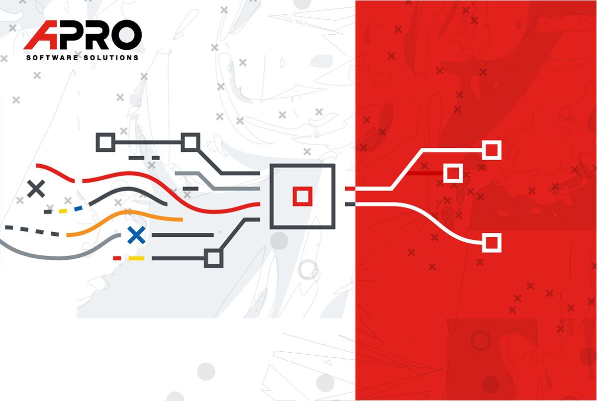 APRO – Branding en content